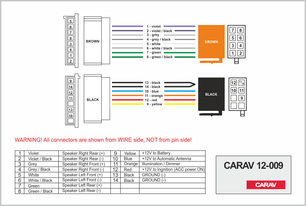Carav 12 009 Iso Car Stere Radio Wiring Harness Adaptor Connector Isuzu Diagram Red Gray 07 002 Installation Trim Fascia Panel